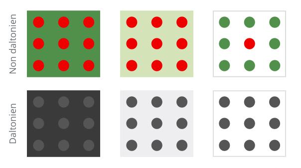 accessibilite_daltonien
